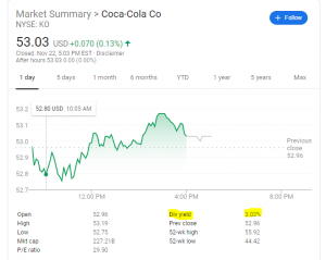 Dividendos coca cola company