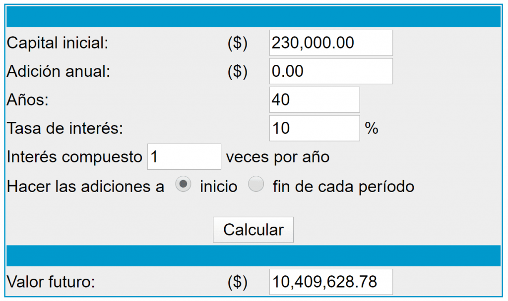 error financiero