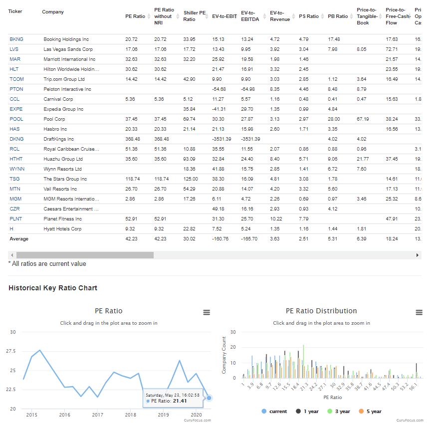 vender acciones